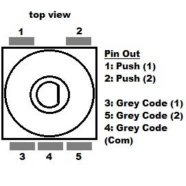 AVR1600: Using the XMEGA Quadrature Decoder - Atmel